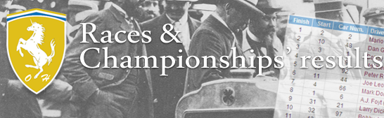 Races Championships results
